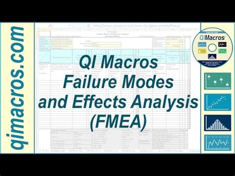fmea template  excel  perform failure modes