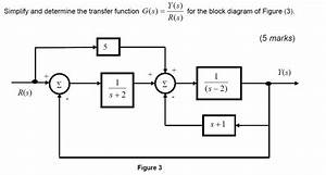 Solved  Simplify And Determine The Transfer Function G S