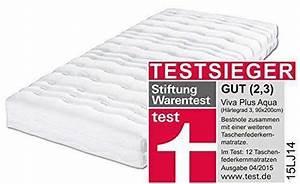 Matratze 160x200 Testsieger : matratzen ~ Frokenaadalensverden.com Haus und Dekorationen