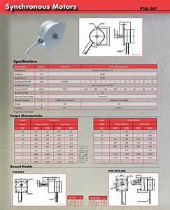 Npm Stepper Catalog