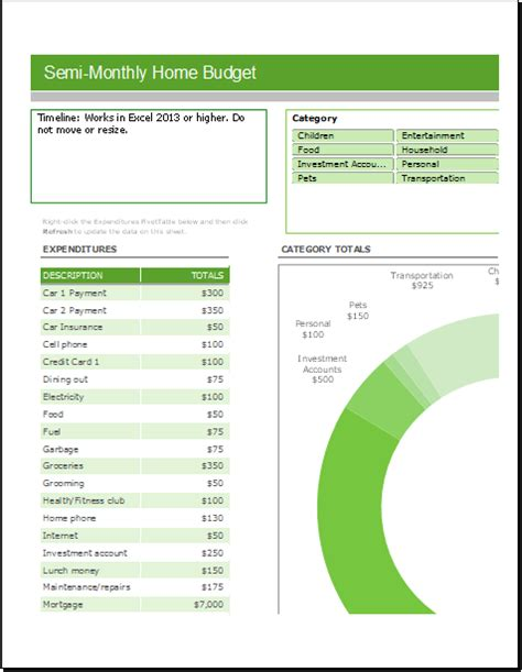 semi monthly home budget sheet  excel excel templates