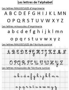 les chambres de l imprimerie les différentes ères d 39 écrire les lettres de l