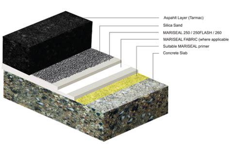Waterproofing Under A Deck by Bridge Deck Liquid Waterproofing Membrane Maris Polymers