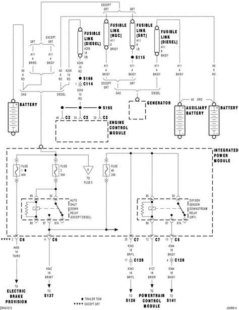 Pin Truck Wiring
