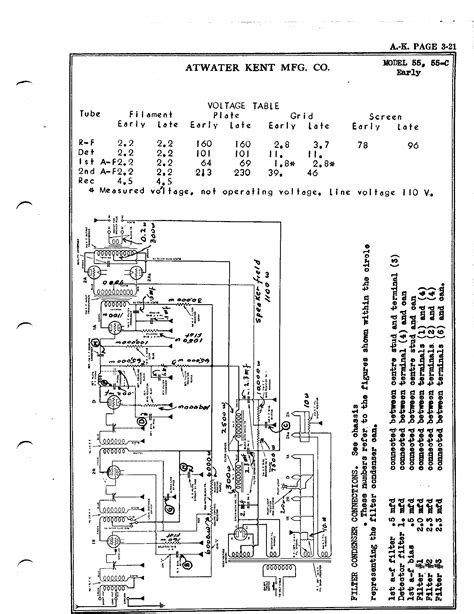 Wrg 3749 Asv Rc 85 Wiring Diagram - Bertemu.co Air Conditioner Wiring Diagram Asv Rc on