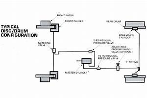 Hot Rod Brakes Wiring Diagram