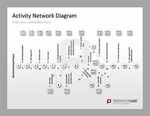 activity network diagram template - 17 best images about quality management on pinterest