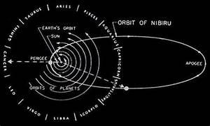 La NASA risponde su Nibiru, il 2012 e la fine del mondo ...