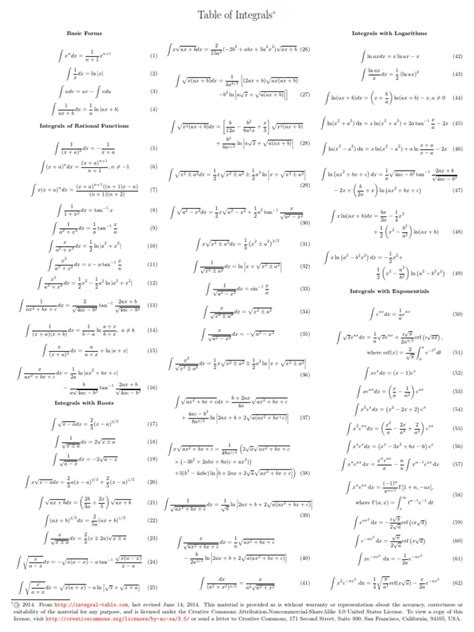 Integral tables pdf download.table of integrals? single-page-integral-table.pdf
