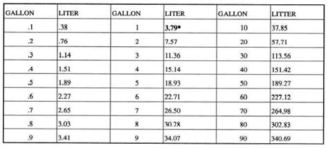 metric volume conversion chart liters