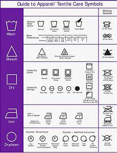 Cracking The Code : Learn The Laundry Care Symbols In 5 ...