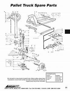 Download Free Software Diagram Of Manual Handling