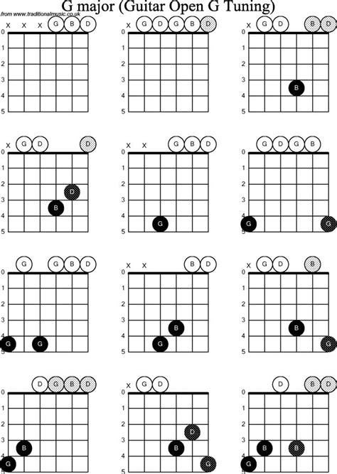 open  tuning chords accomplice