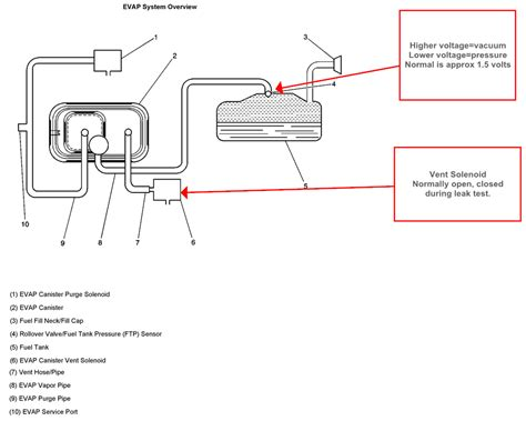 Gm Ignition Switch Wiring Diagram 2003 by Gm Ignition Switch Wiring Diagram 2003 Wiring Library