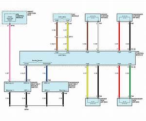 Kia Sorento  Circuit Diagram - Srscm - Restraint