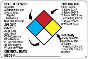 Chemical hazard labels 3quot x 2quot united ad label for Chemical hazard label