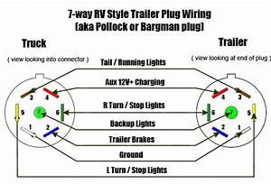 Silveradosierra Com  U2022 Is There Any Accurate Trailer Wiring
