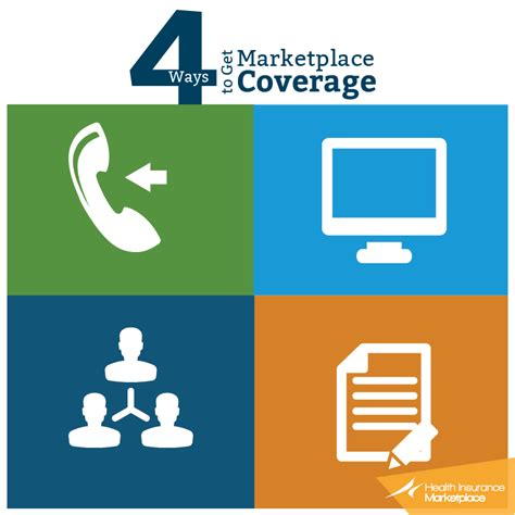 How much is a sick visit without insurance? 4 ways to apply for coverage in the Health Insurance Marketplace®   HealthCare.gov