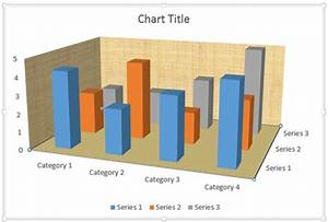 Format Walls And Floor Of 3d Charts In Powerpoint 2013 For Windows