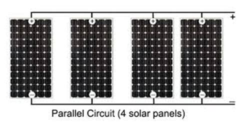 Wary Solar Panels With Multiple Circuits