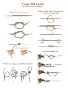 Essential Fly Fishing Knots