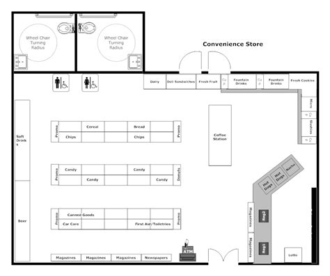 house floor plan maker convenience store layout