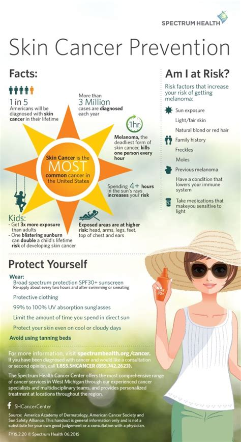 skin cancer prevention educate simplify