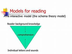 Teaching reading. - ppt video online download