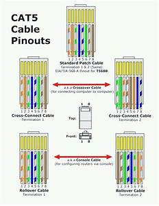 Leviton Gigamax 568 Wiring Diagram