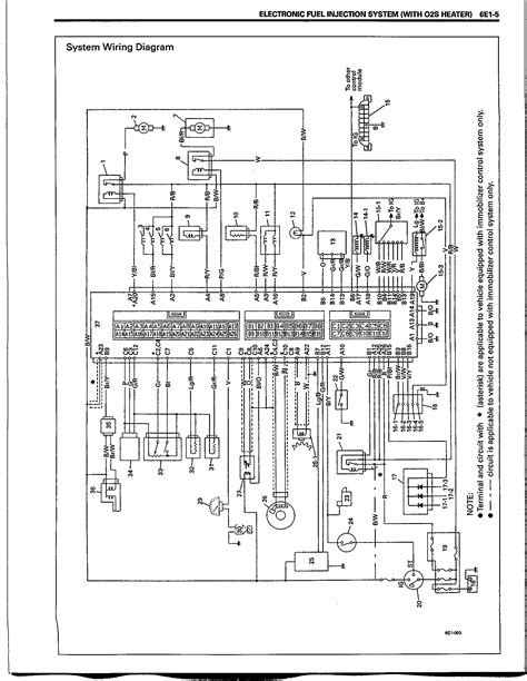 maruti suzuki 800 wiring diagram pdf better wiring diagram online