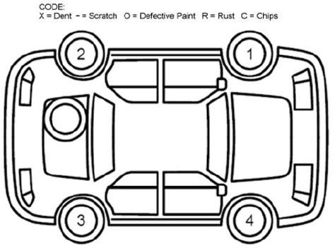 car appraisal form