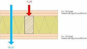 Fermacell Platte Brandschutz : fermacell powerpanel hd preis fermacell powerpanel hd kleinformat zementgebundene ~ Watch28wear.com Haus und Dekorationen
