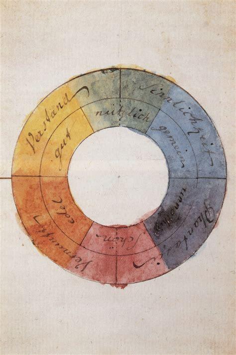 Farbkreis Nach Goethe by Farbsysteme Farbe Und Licht Im Kontext