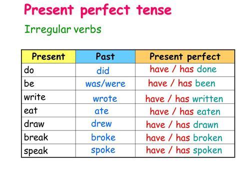 Present Perfect Tense Hashave + Past Participle Part(1)  Ppt Video Online Download
