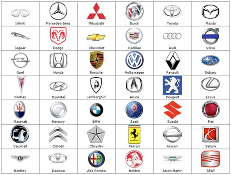 best car logos car brands