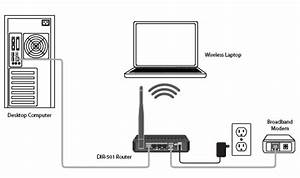 dir 501 dlink products configuration and installation on With wireless router diagram belkin wireless router setup