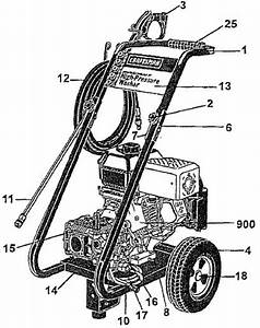 Sears  U0026 Craftsman Pressure Washer Model 919762500