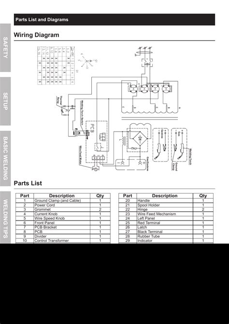 Wiring Diagram Parts List Chicago Electric Mig Wire