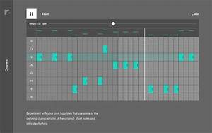 The Best Free Websites For Learning Electronic Music