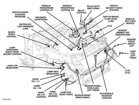 Diagram Of 3 8 Chrysler Engine Coolant by Chrysler 3 8l Engine Diagram Cooling System