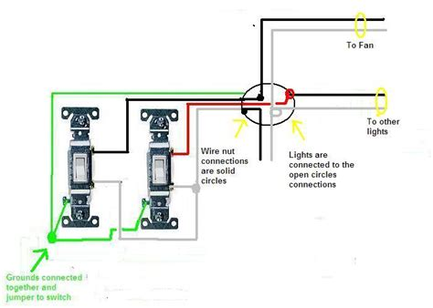 switches    dimmers     fan