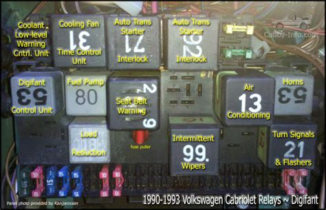 1995 Vw Cabrio Fuse Box Diagram Cabby Info Your Guide by Vwvortex 1991 Cabriolet Cooling Fan Starts Late And