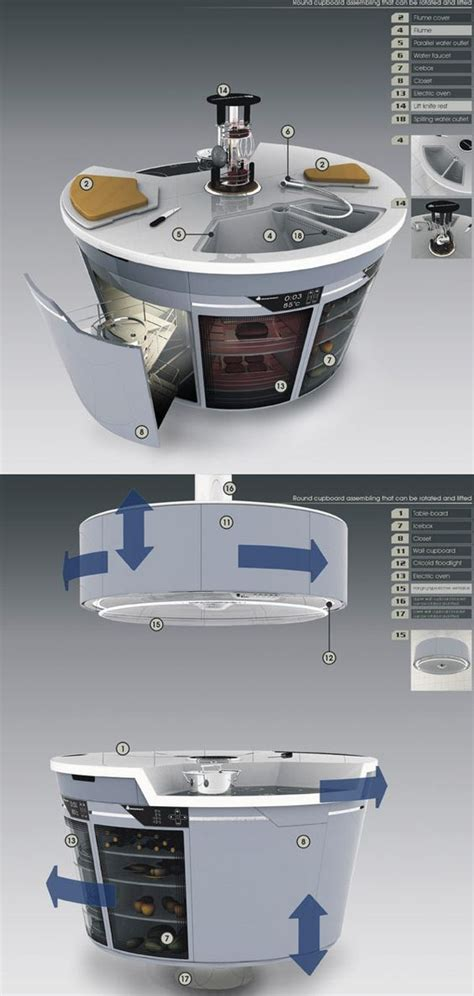 futuristic kitchen designs kitchen designs kitchens and kitchen appliances on 1146