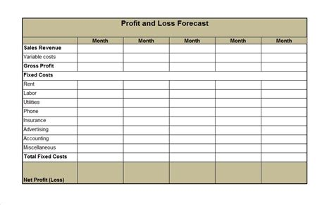 monthly profit and loss template 35 profit and loss statement templates forms