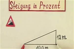 Steigung Berechnen Formel : winkel der steigung am berg so berechnen sie den steigungsgrad ~ Themetempest.com Abrechnung