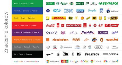 Rebranding  Spraw, By Twoje Logo Powiedziało Więcej