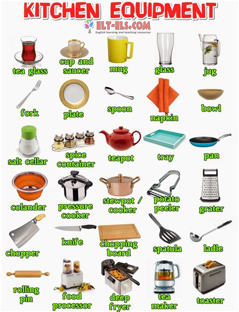 Kitchen Equipment Names And Uses by Kitchen Equipment Www Elt Els