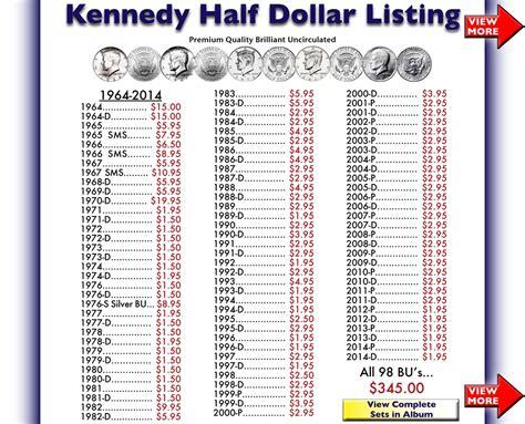dollars kennedy  dollars skyline