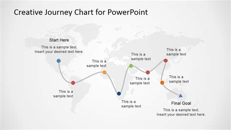 creative journey chart  powerpoint slidemodel
