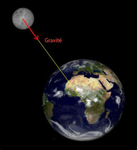 intra science pourquoi la lune ne tombe t elle pas sur